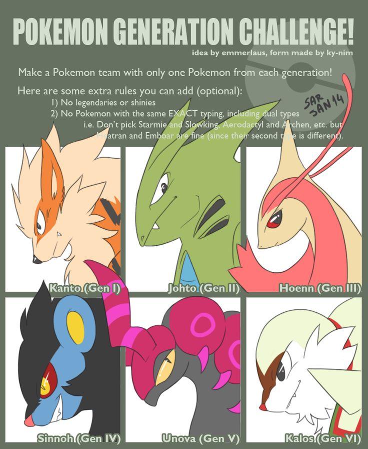 pokemon Gen Team Challenge by 8-bitWatermelon on deviantART