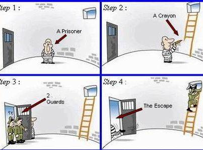 Funny cartoon - Prison Escape