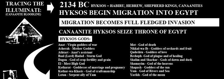 illuminati members.com Timeline: Anglo Israelism Roots & the New World Order (Condensed) Part I