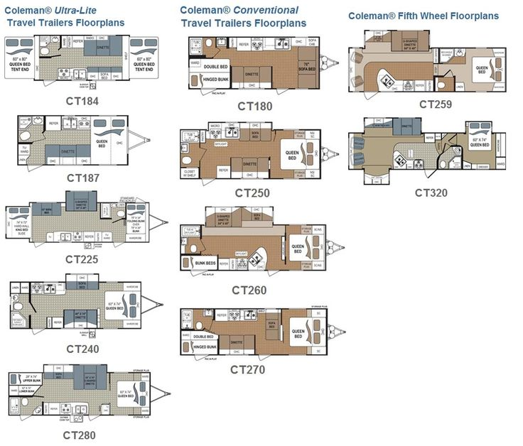 best 25+ travel trailer floor plans ideas on pinterest | airstream