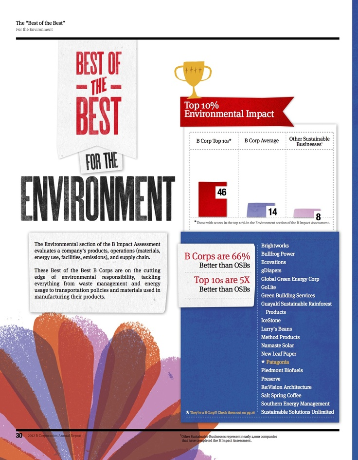 gDiapers is a certified B Corp. Which means we do business different. B Corp has just ranked us in their top 10%, the Best of the Best for the Environment. #bcorp