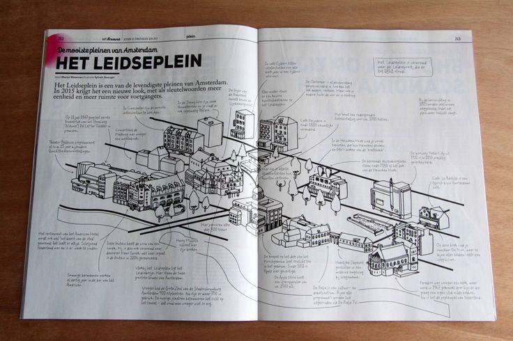 Leidseplein overview