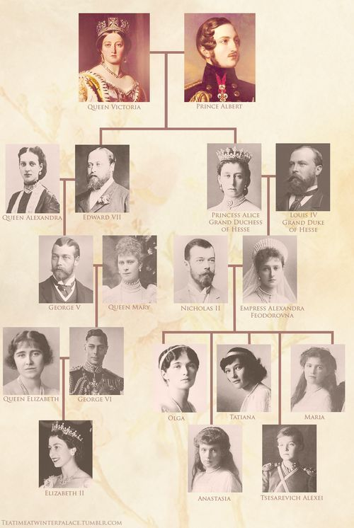 The Romanovs and the House of Windsor Queen Victoria's lifespan: 1819-1901 Prince Albert's lifespan: 1840-1861 Children: Edward VII | Victoria, Princess Royal, Princess Alice of the UK | Princess Beatrice of the UK | Alfred, Duke of Saxe-Coburg & Gotha | Princess Helena | Princess Louise, Duchess of Argyll | Prince Arthur, Duke of Connaught | Prince Leopold, Duke of Albany | Princess Beatrice  http://en.wikipedia.org/wiki/Queen_Victoria