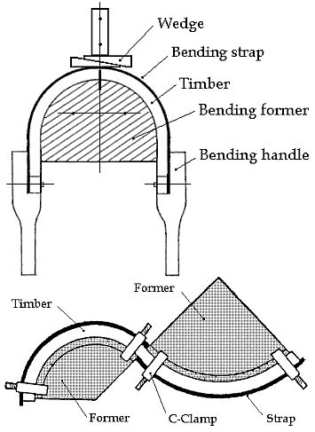 How to bend wood for furniture