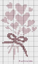 This web site has lots of free cross stitch charts (including this one) - use Google Translate