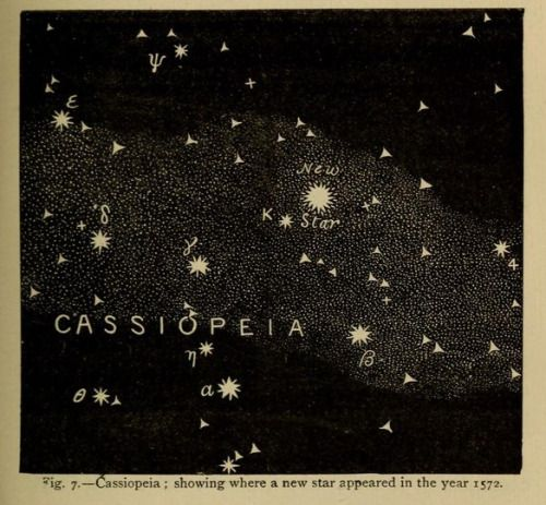 nemfrog:  Fig. 7. Cassiopeia, showing where a new star appeared in the year 1572.Flowers of the sky. 1879.