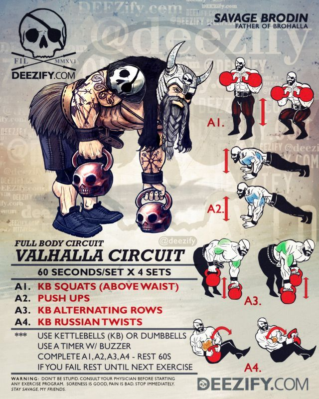 kettlebell workout: valhalla circuit odin