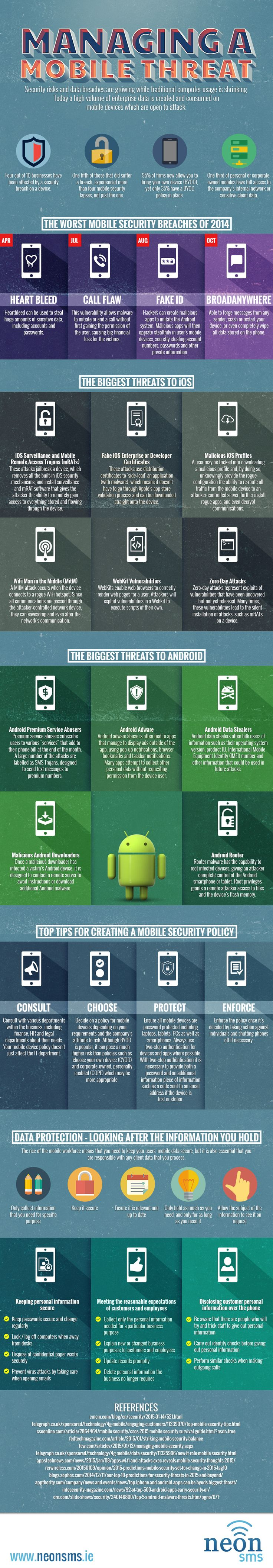 Managing a Mobile Threat #infographic #MobileDevices #Security #Hacking