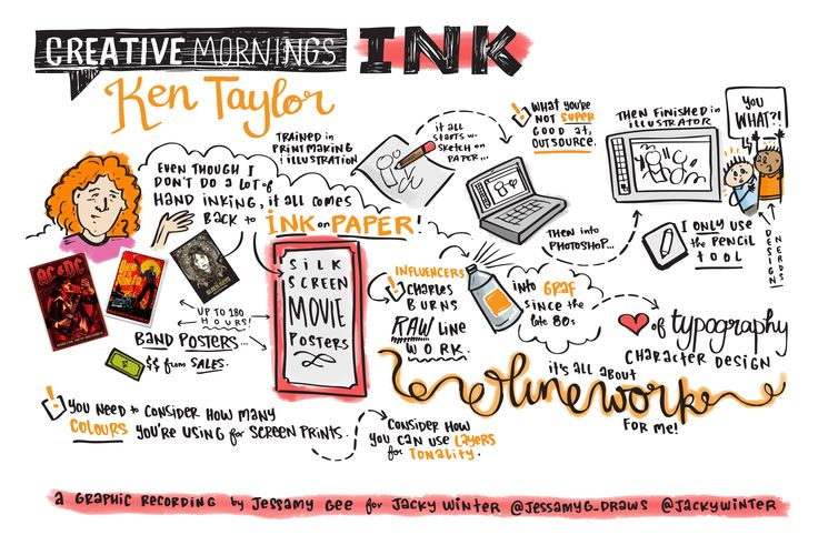 More than a little intimidating to scribe for band-poster-legend Ken Taylor at Creative Mornings Melbourne this morning! A totally packed out crowd, and one inspiring talk...  I especially enjoyed drawing the horror of 'design nerds' at his use of only the pencil tool in Adobe Illustrator (top right)