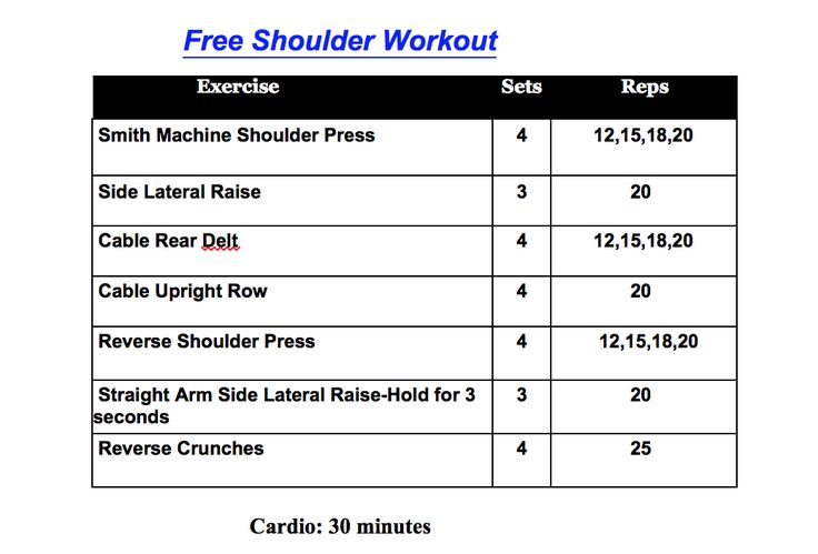17 Best ideas about Shoulder Workout on Pinterest ...
