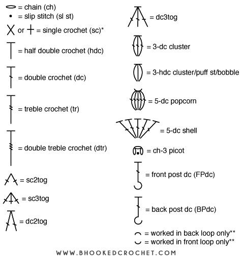 Crochet Diagrams make complicated patterns much easier to read…once you learn the symbols. At first it looks impossible to decipher but using this chart, you'll be reading diagrams in no time! Download your Crochet Diagram Symbols Quick Guide: Crochet Diagram Symbols Quick Guide