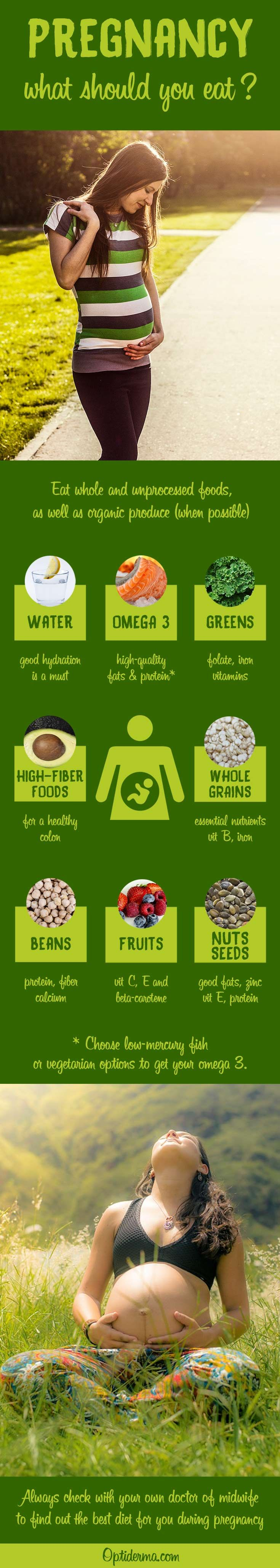 What should you eat while pregnant? Here are top healthy foods to include into your diet. Check this out for more diet tips:  http://www.optiderma.com/articles/5-tips-healthy-pregnancy-diet/