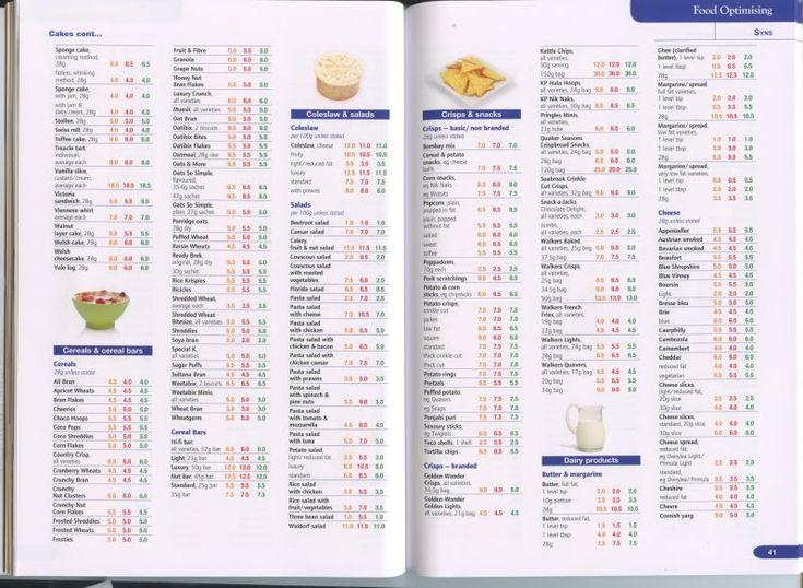 23 Best Slimming World Cook Book Images On Pinterest
