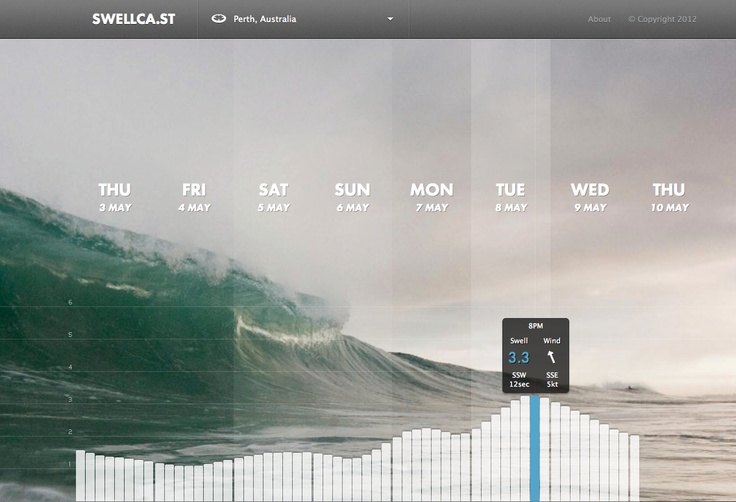 Surf forecast infographic website