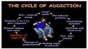 Signs of Heroin Addiction | Signs of A Hydrocodone Addiction... HMMMM