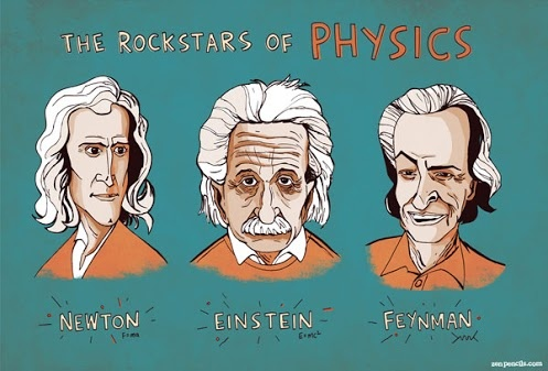 a study of physics on the internet How do you start learning physics by yourself  the internet alone will not suffice  many people who attempt to self-study physics end up trying and why a lot.