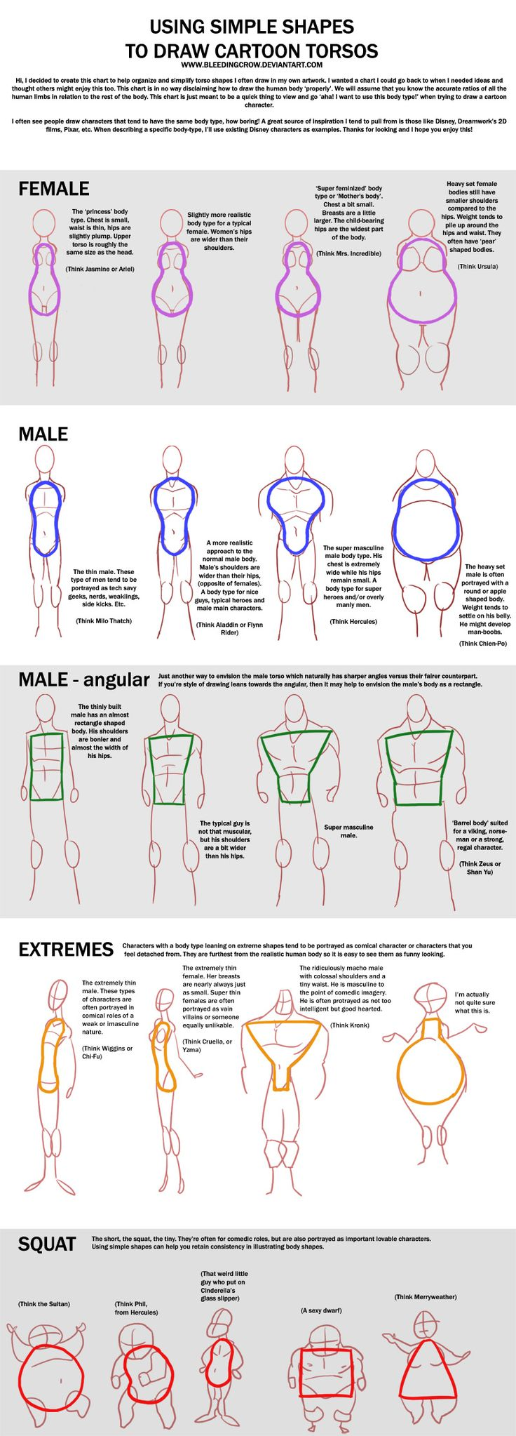 Cartoon Torso Tutorial via deviantArt