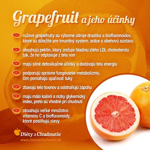 infografika-grapefruit-chudnutie.png (500×500)