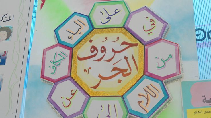 Great Arabic grammar display