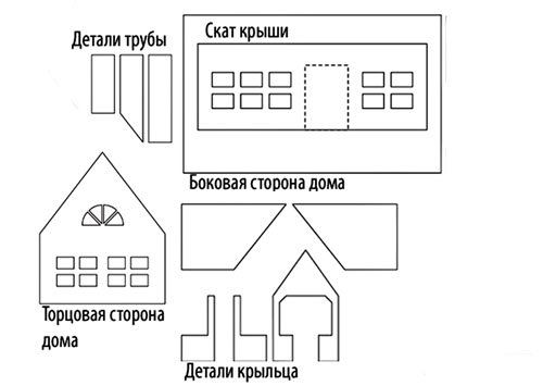 пряничный домик выкройка - Поиск в Google