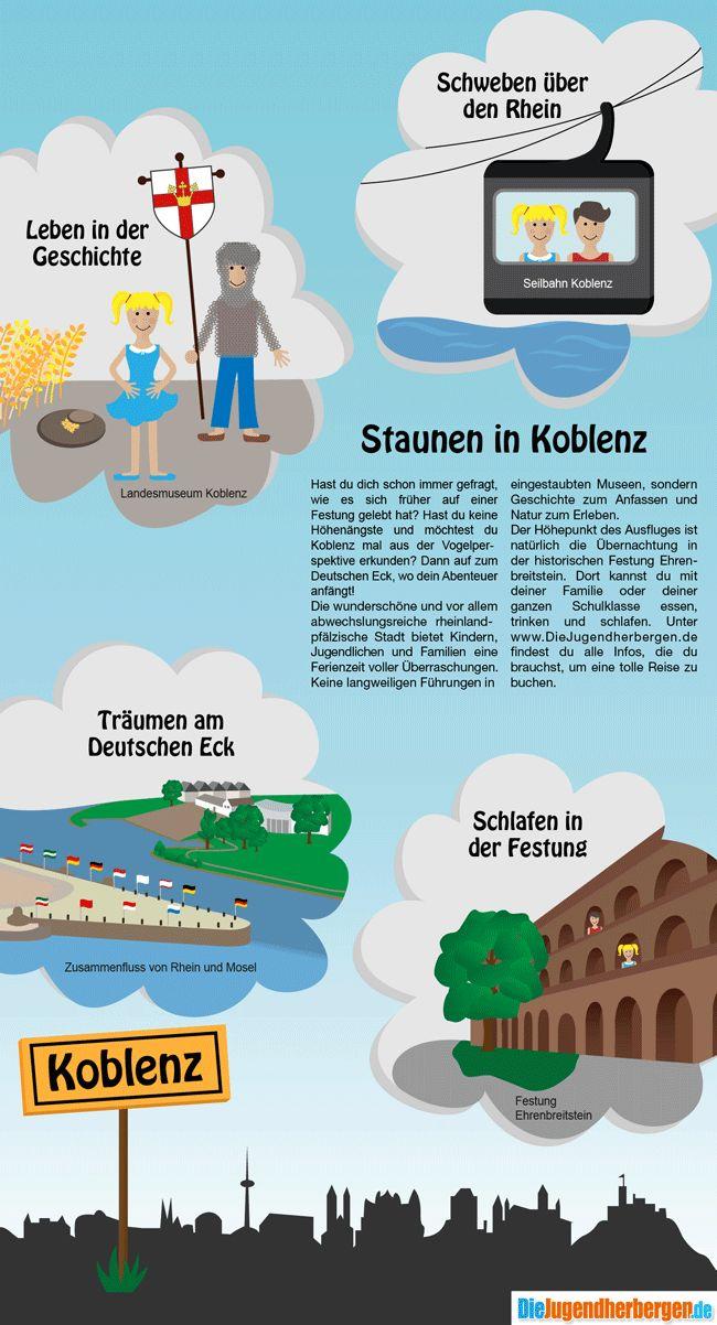 Verreisen In Deutschland