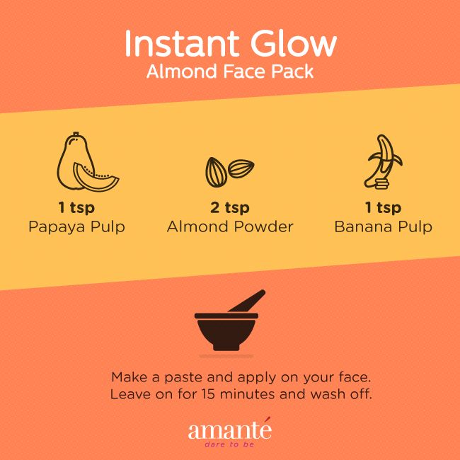 Heading out for a Sunday dinner? Get that instant glow on your face with this simple pack.