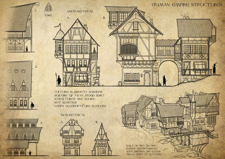 Fantasy Architecture, Alex Jessup on ArtStation at https://www.artstation.com/artwork/dabNW