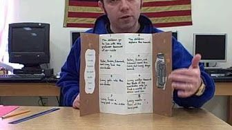 How to Make a Vocabulary Foldable - YouTube