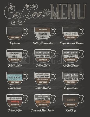 Set of coffee menu in vintage style with chalkboard Stock Vector