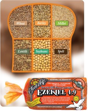 Eat This Not That:       Ezekiel Bread (Sprouted)  Vs. Whole Wheat Bread