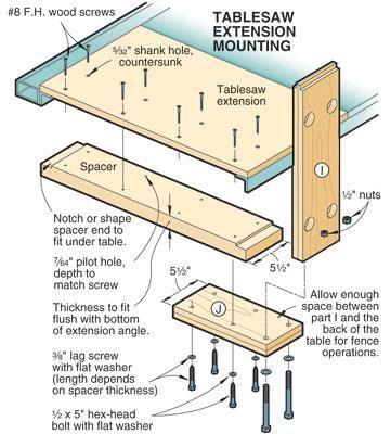 Drawing of parts