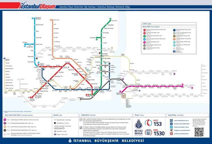 Metro - Istanbul