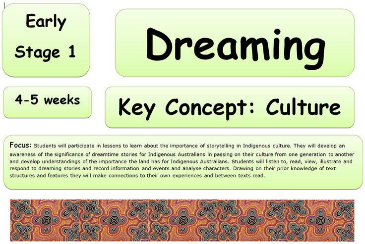 Complete units of work aligned with the Australian Curriculum