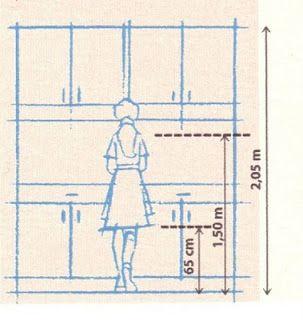 Decoração de Interiores e Paisagismo: Ergonomia