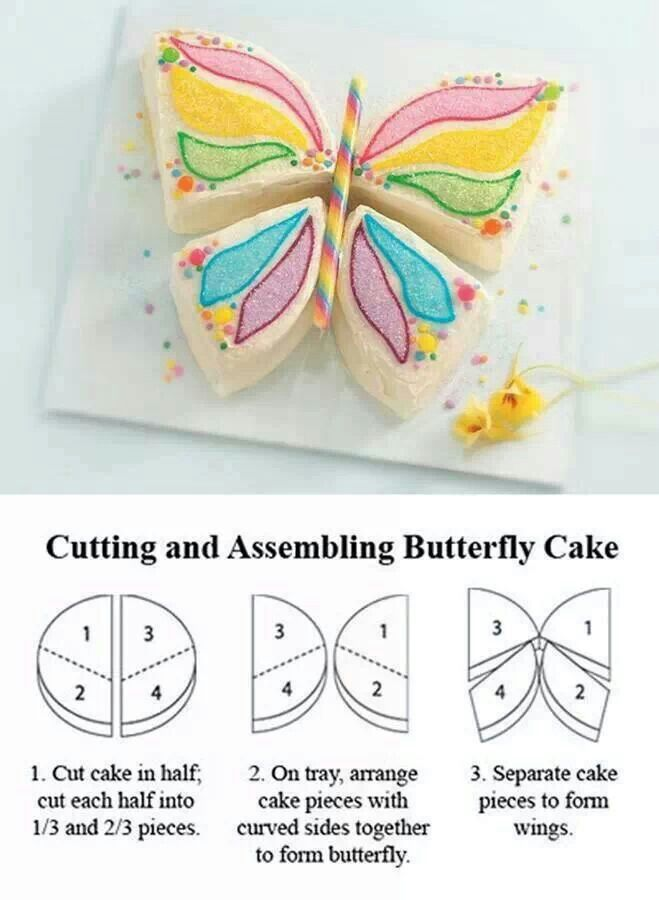 Butterfly cake out of a round cake pan. genius