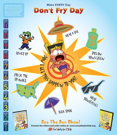 Don't Fry Day by sunsafetyforkids.org: A great resource for sun protection guidelines.  #Sun_Protection #Kids #sunsafetyforkids_org
