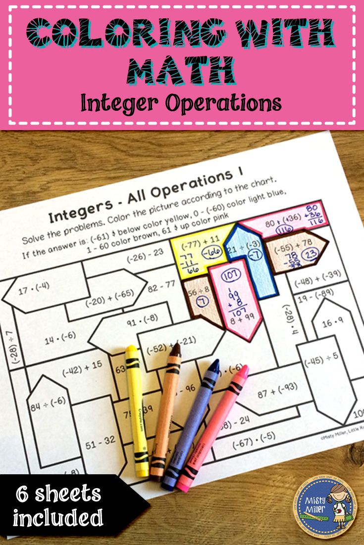 Ineger Operations Color with Math - Students solve problems by adding, subtracting, multiplying, and dividing integers. Then they use the code to color the picture. $ gr 6-8