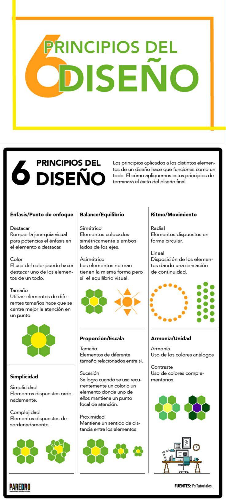 Hola: Una infografía con6 principios del Diseño. Vía Un saludo
