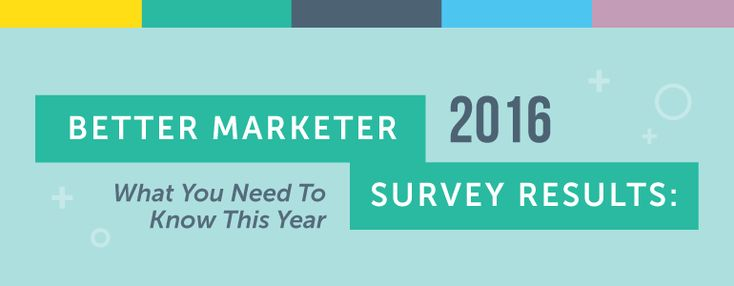 Better Marketer Survey Results: How To Do Your Best In 2016 http://coschedule.com/blog/2016-content-marketing-survey via CoSchedule #bloggingtips