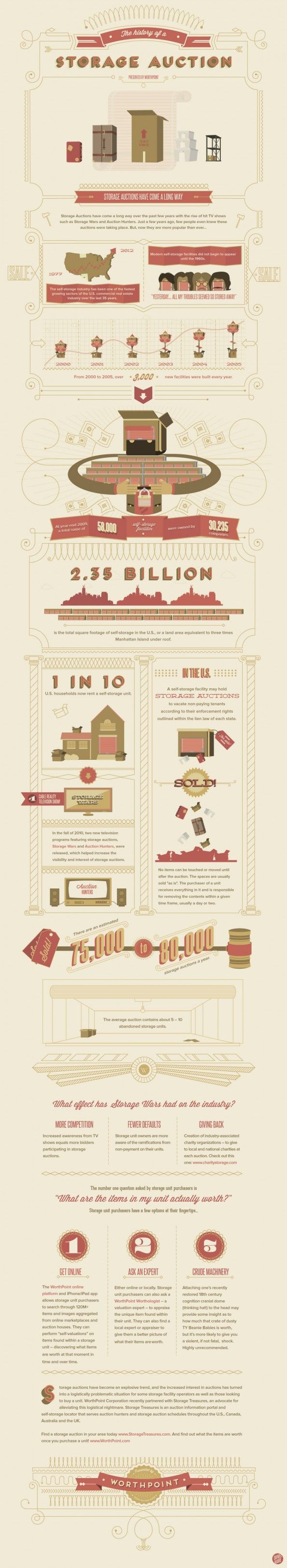 The History of a Storage Auction #infographics
