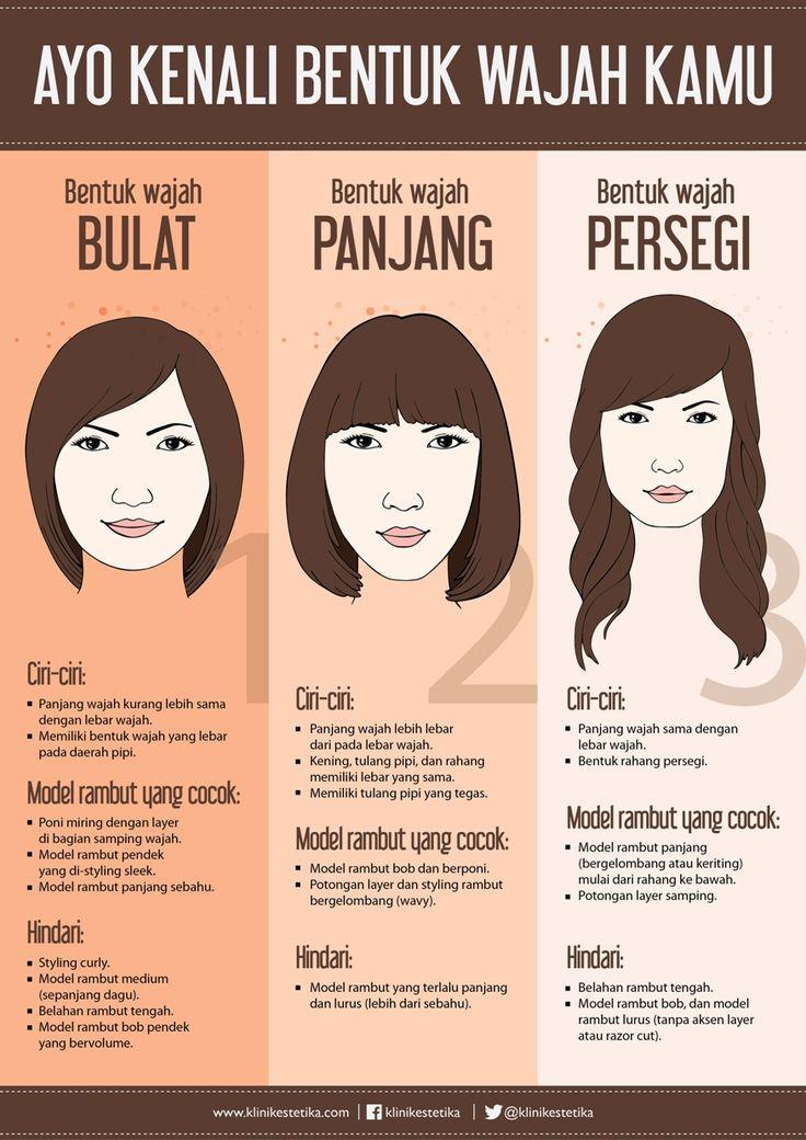 Kenali bentuk wajah dan rambu-rambu peringatannya di bawah ini: | #Infographic | Beauty Infographic