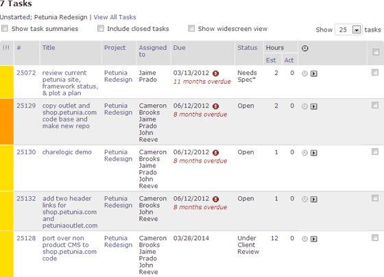 26 best Media Coverage images on Pinterest Do it yourself - ilog programmer sample resume