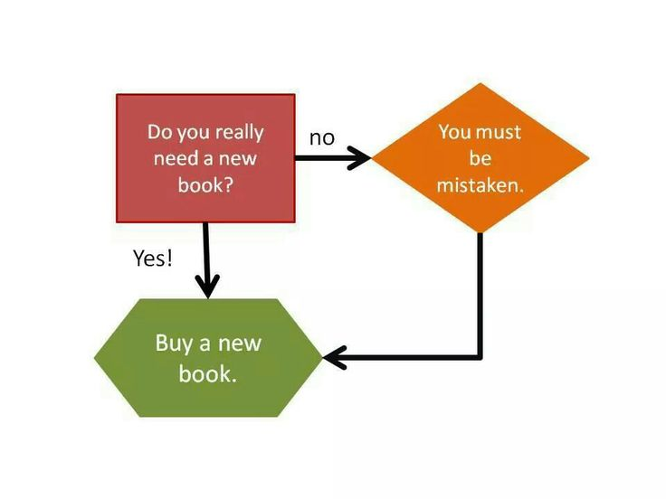 I need a story to a new book?