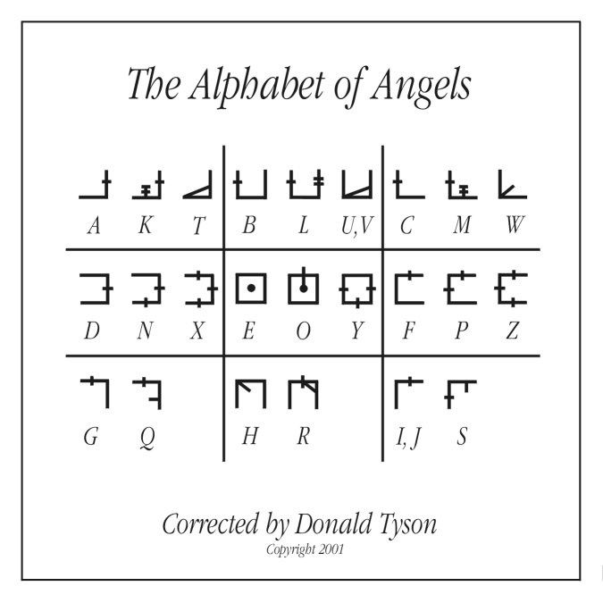 'The Alphabet Of Angels' by Dr.Rudd corrected by Donald Tyson.