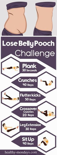 4-Week Abs Challenge To Lose Belly Pooch No one like the belly pooch. Even if we are skinny, we might