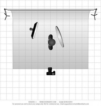 74 best Lighting diagram photography images on Pinterest | Lighting setups Portrait photo and Photography lighting  sc 1 st  Pinterest & 74 best Lighting diagram photography images on Pinterest ... azcodes.com