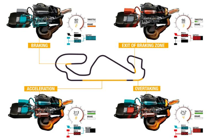 An Illustrated Guide to F1's Radical New Engine Formula