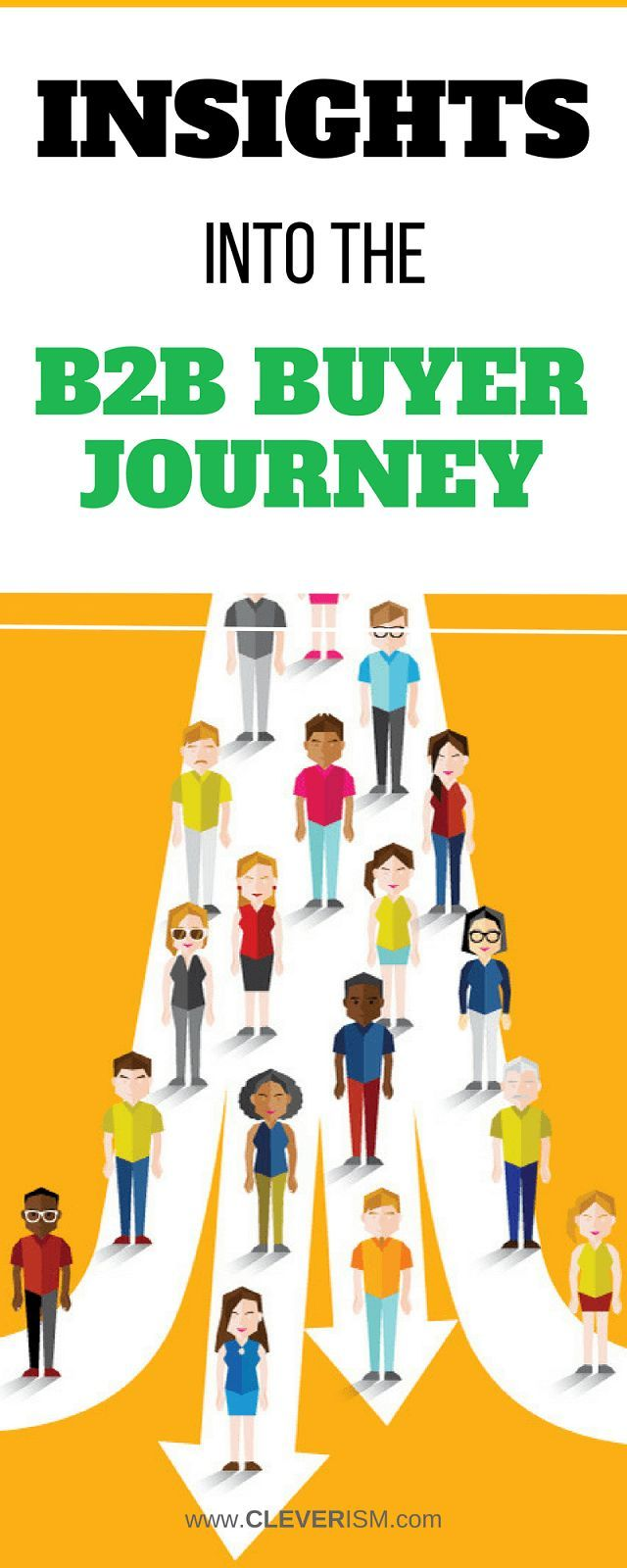 Insights into The B2B Buyer Journey