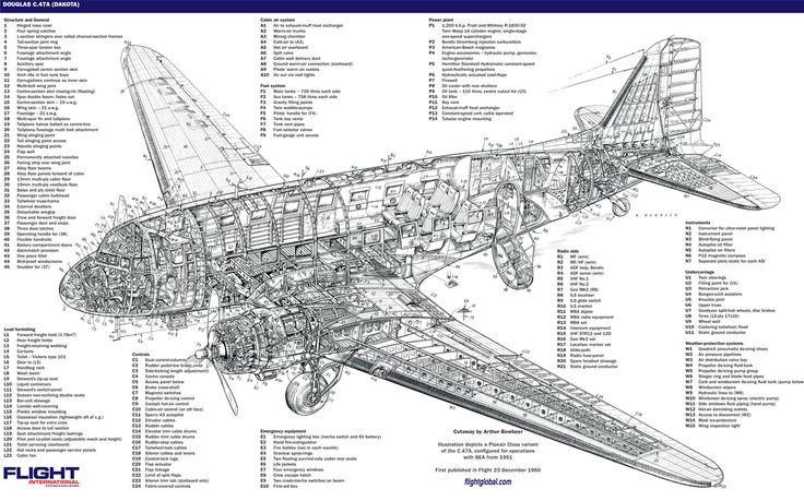 As 661 melhores imagens em Cutaway Diagrams no Pinterest