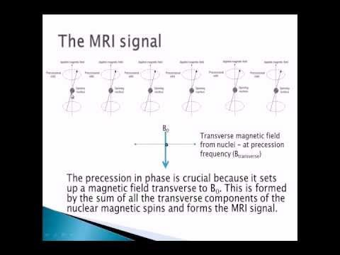 A level Medical physics - MRI part 1,  the physics behind MRI